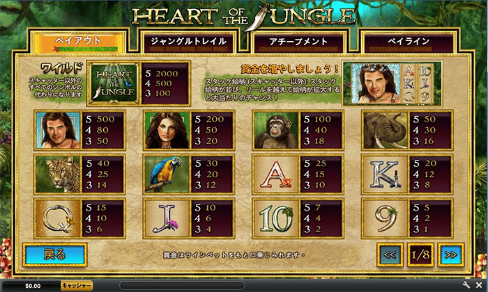 「HEART OF JUNGLE」の配当表